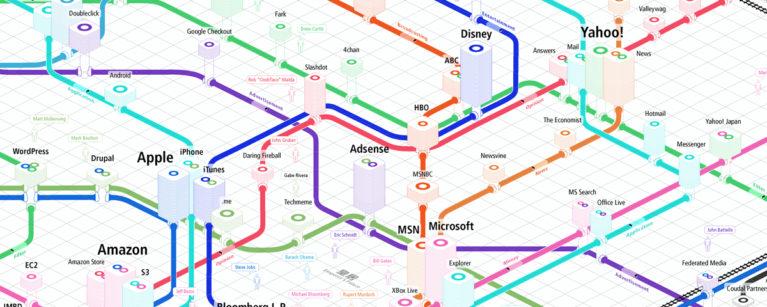 aqso arquitectos office, internet infographics, network map, data flow, virtual city, e-commerce, wires, axonometric diagram, pipes, colorful, apple, disney, amazon, microsoft, google