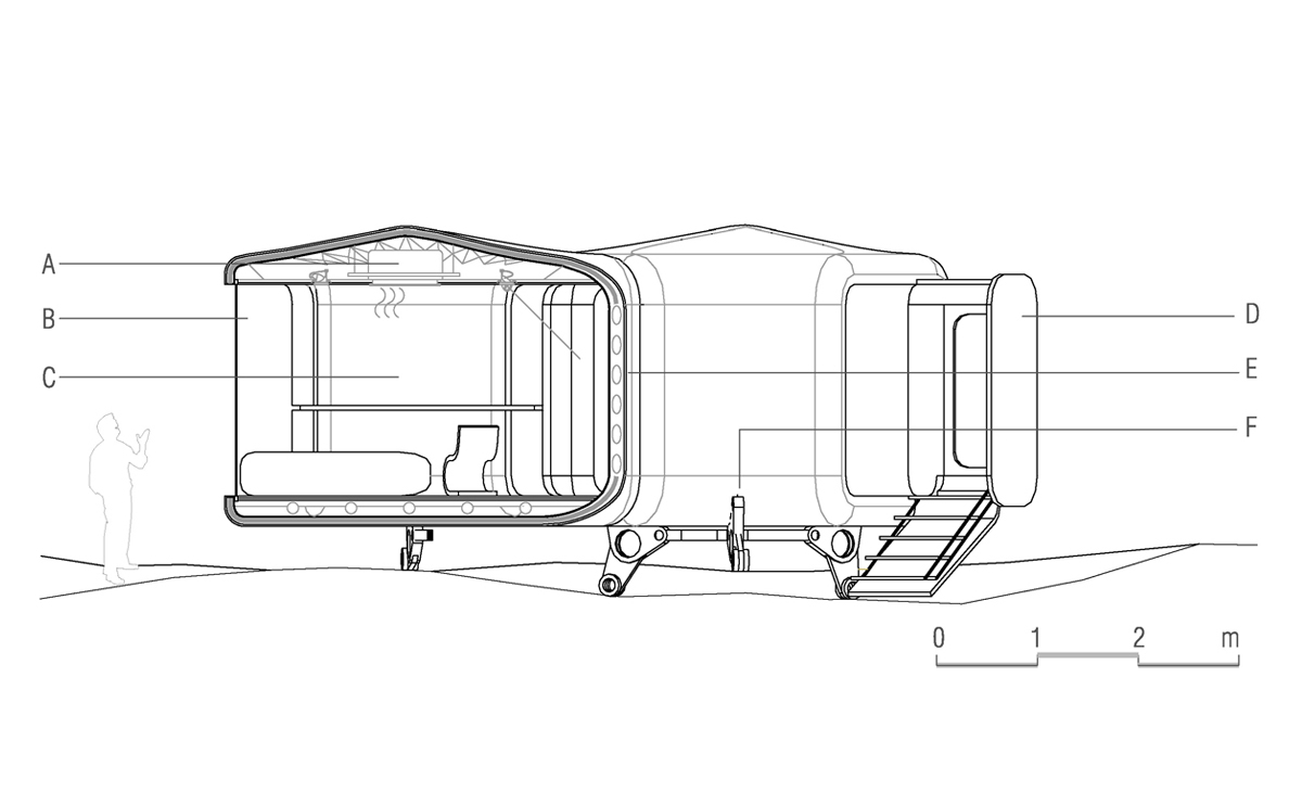 AQSO Nest shelters, section, construction detail, technical drawing, structure, isolation, steel, polyester, legs