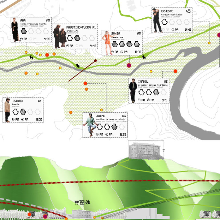 aqso arquitectos office, personas, user analysis, profiling, urban study, location use, river, valley, travel distances, sustainable architecture, artwork