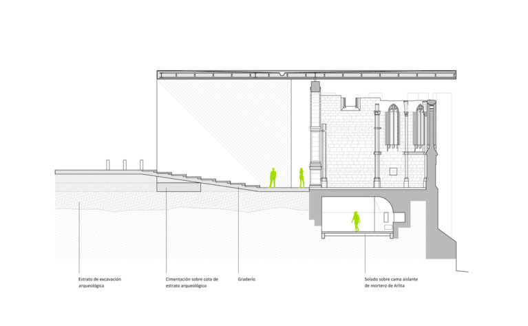 AQSO arquitectos office, Atienza music hall, Church remains, section, basement, crypt foundation