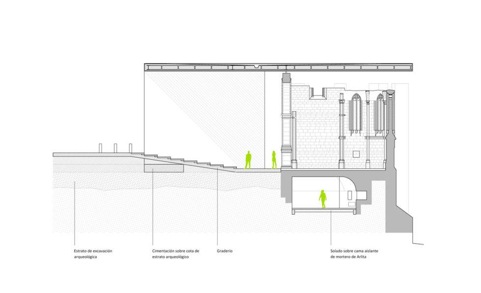 AQSO arquitectos office, restauración de Santa María de Atienza, restos de iglesia, sección, sótano, cimentación de la cripta