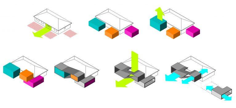 AQSO arquitectos office. Diagrama conceptual de la ampliación de la vivienda. Se añade un salón de doble altura, una oficina y un amplio dormitorio conectados por una escalera y un patio.
