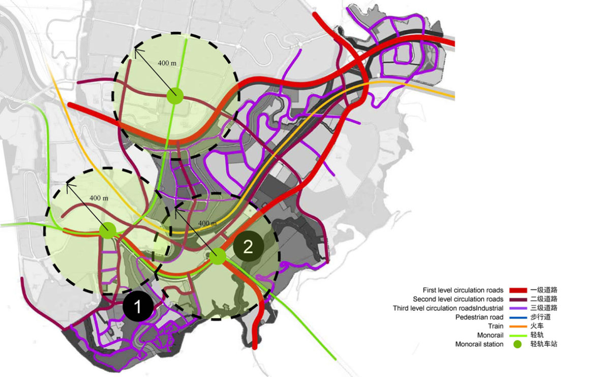 el estudio de movilidad urbana