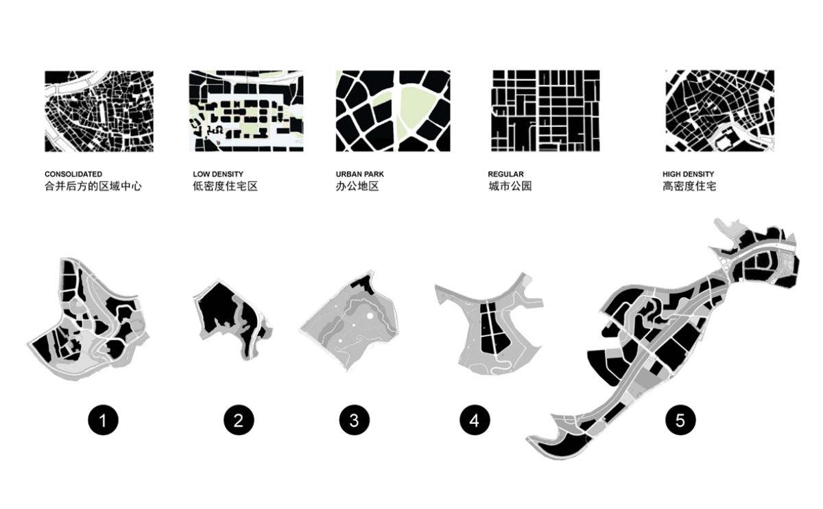 el estudio del tejido urbano