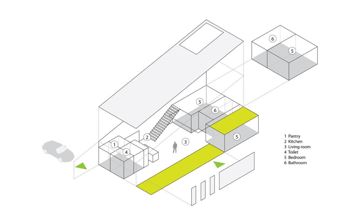 el diagrama conceptual
