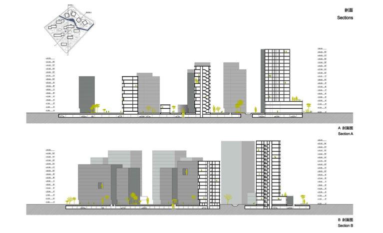 AQSO arquitectos office. Las secciones longitudinales del complejo de edificios muestran los sótanos, el diseño del paisaje y la distancia entre las torres de oficinas y los bloques de viviendas.