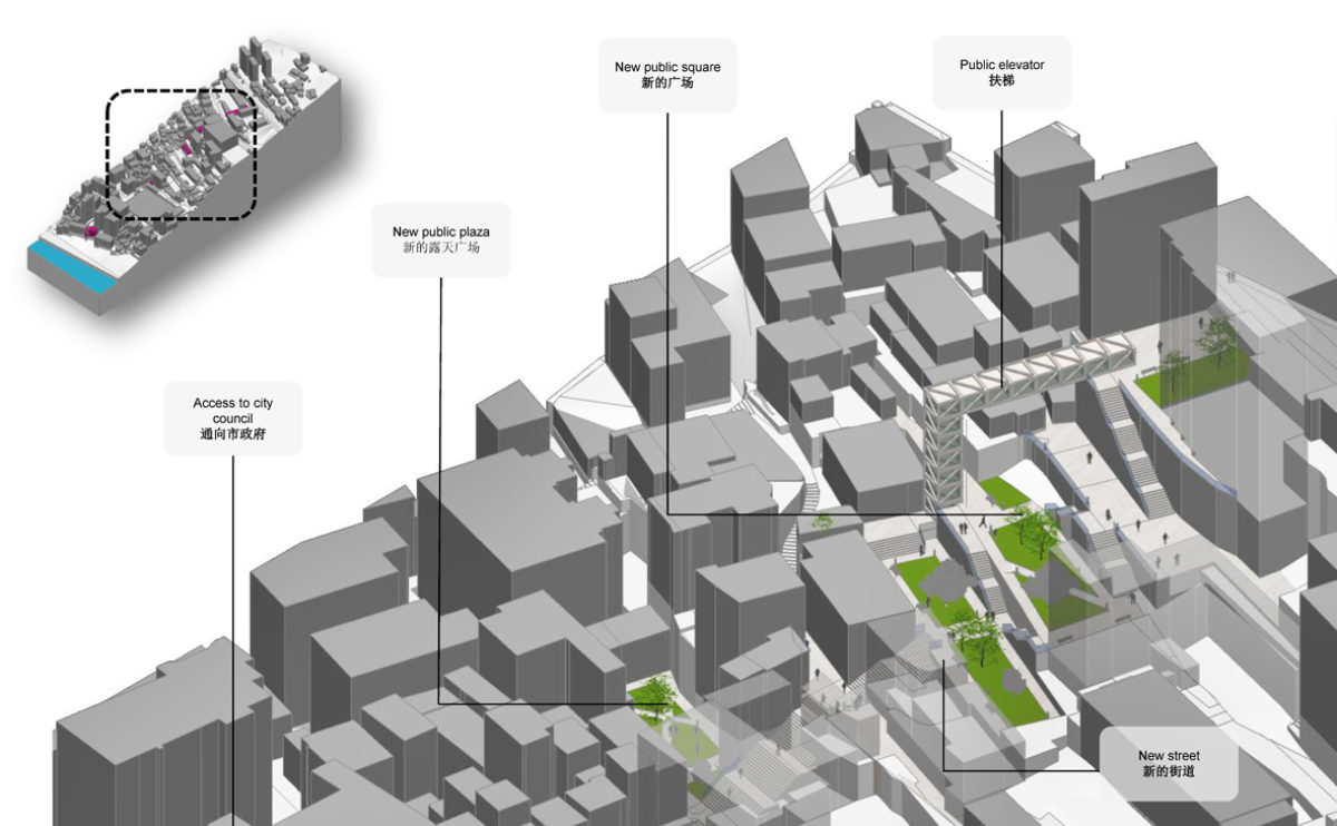 The pedestrian mobility diagram