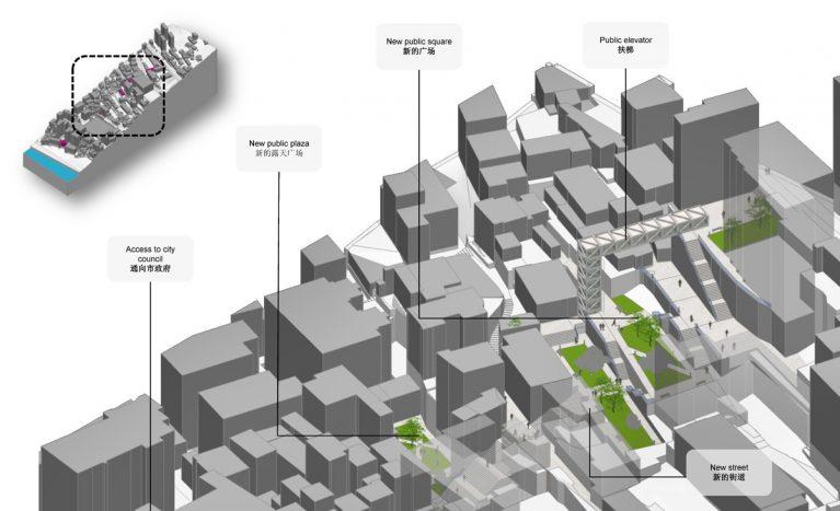 AQSO arquitectos office. Vista tridimensional del tejido urbano de la ciudad. Para salvar la pendiente del terreno se proponen zonas verdes, escaleras, rampas y ascensores de uso público.
