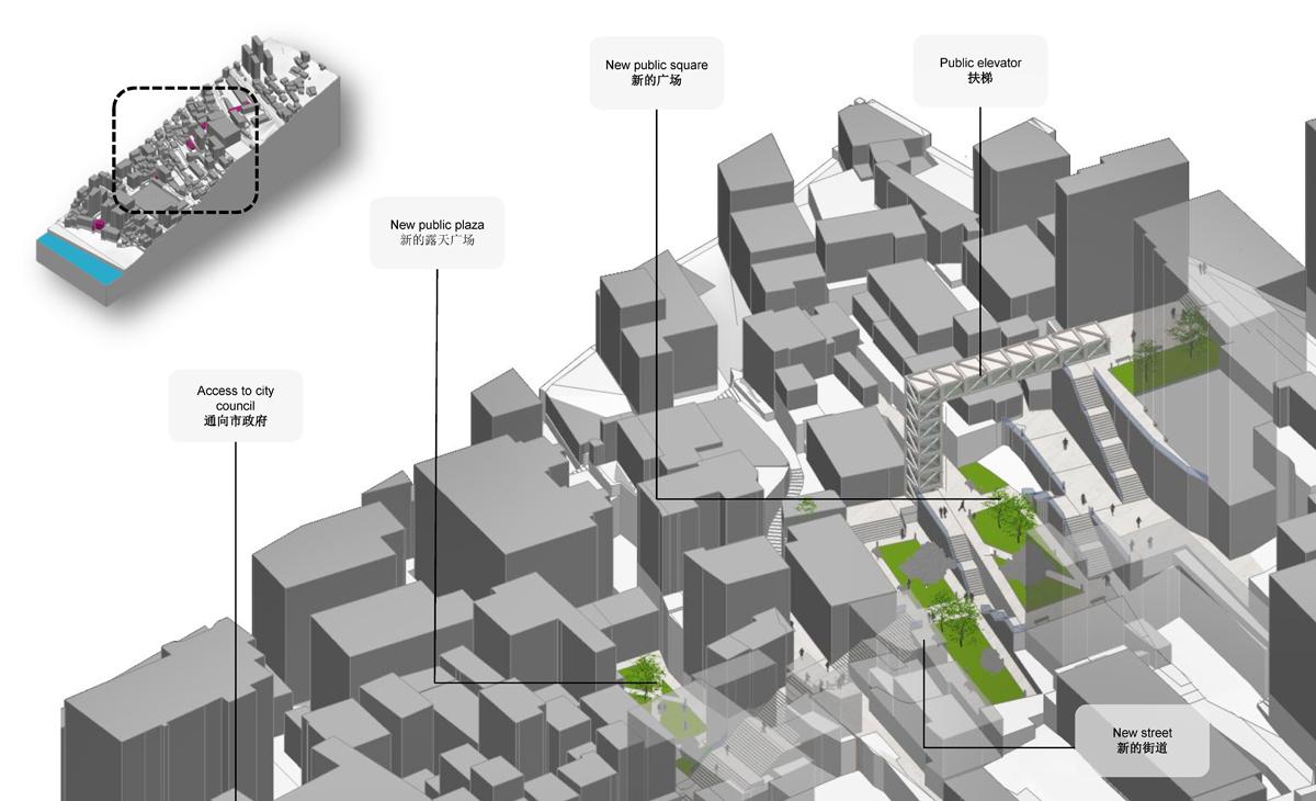 AQSO Pengshui urban planning, public facilities, regeneration process, 3d view and details