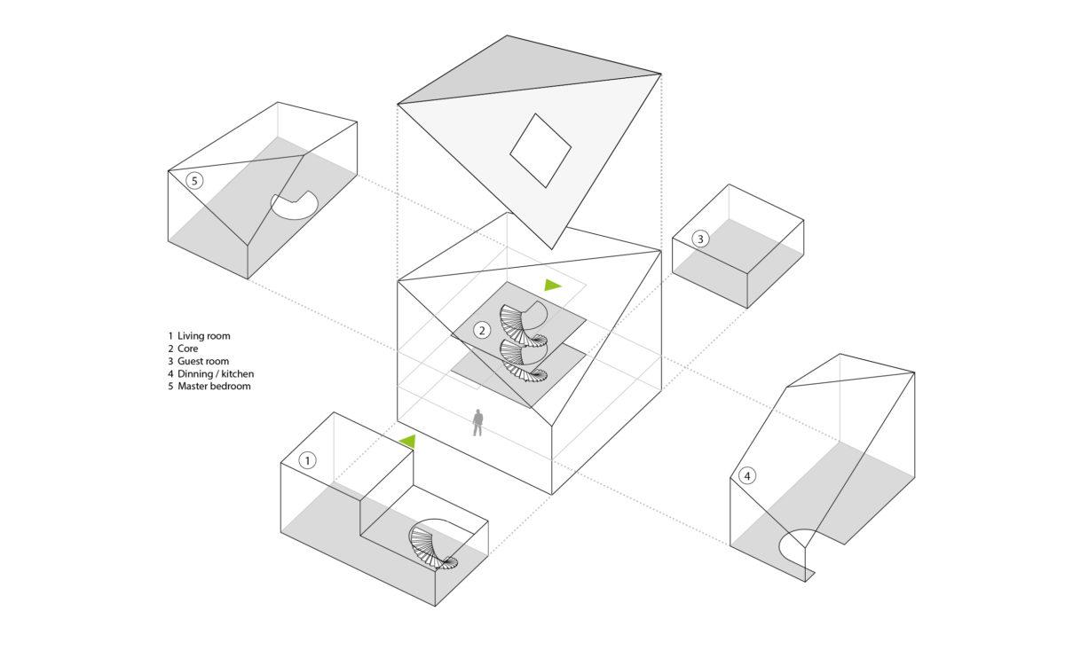 the axonometric diagram