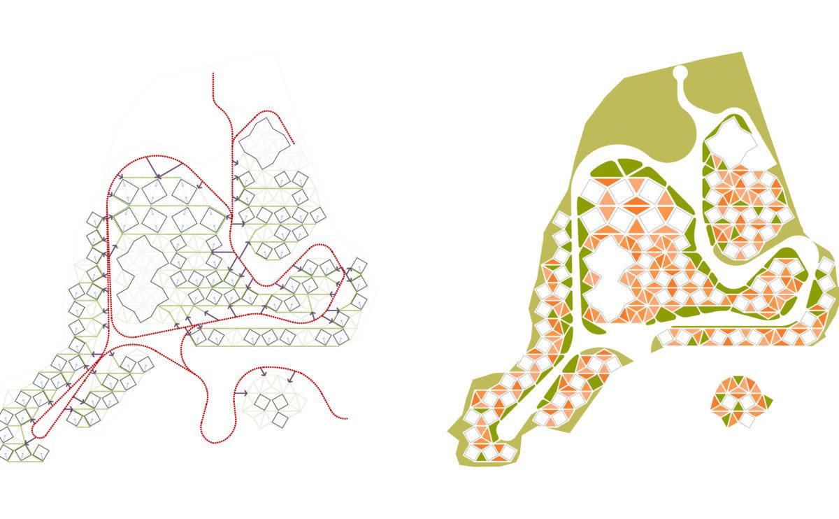 los diagramas de circulación y uso del suelo