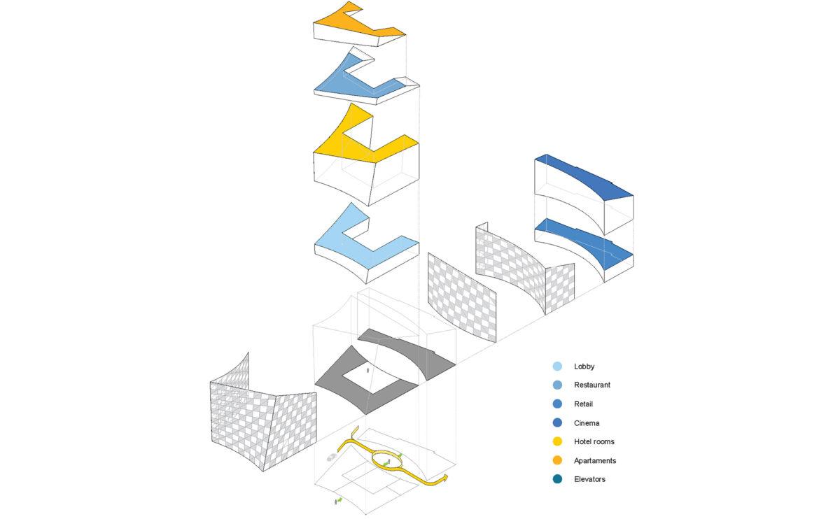 el diagrama de usos y circulación