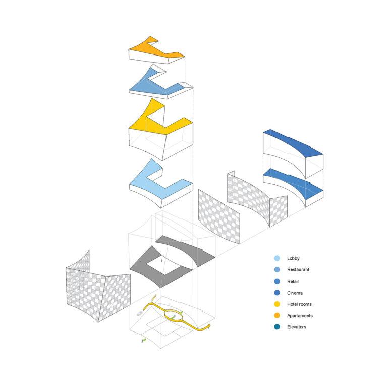 AQSO arquitectos office. Diagrama de usos del edificio donde se distingue el hotel, el restaurante, los cines, los apartamentos y la zona comercial.