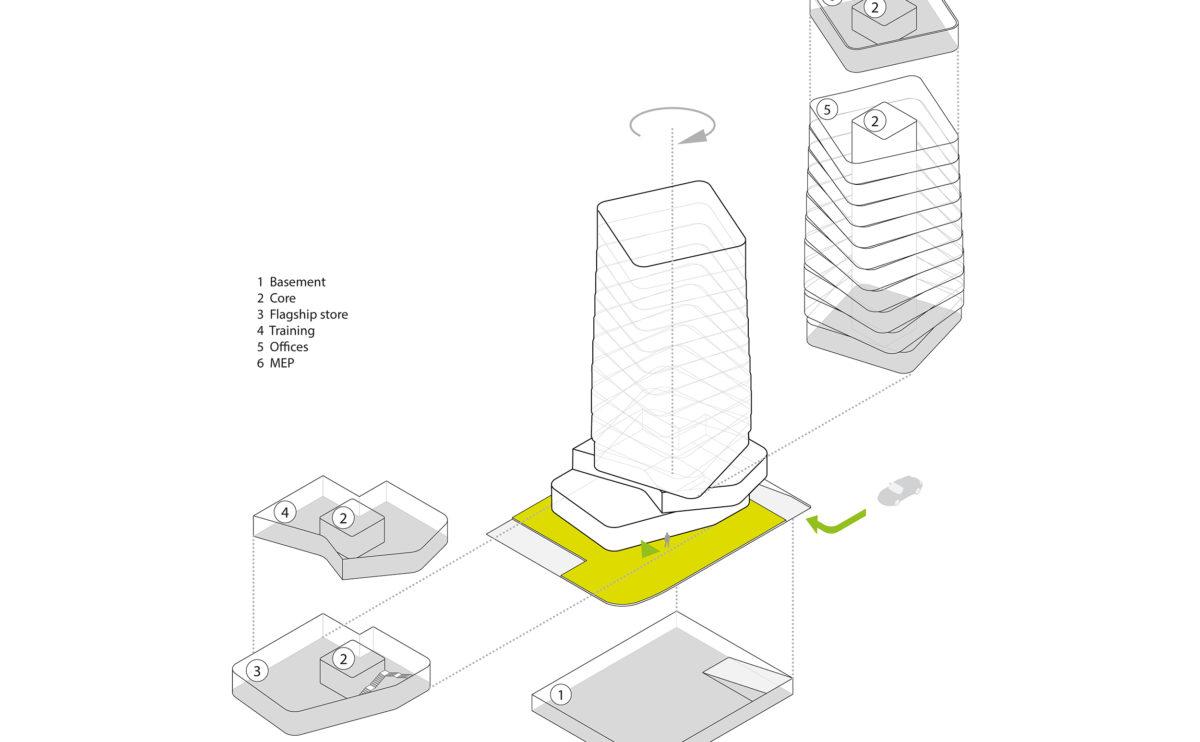 el diagrama de usos