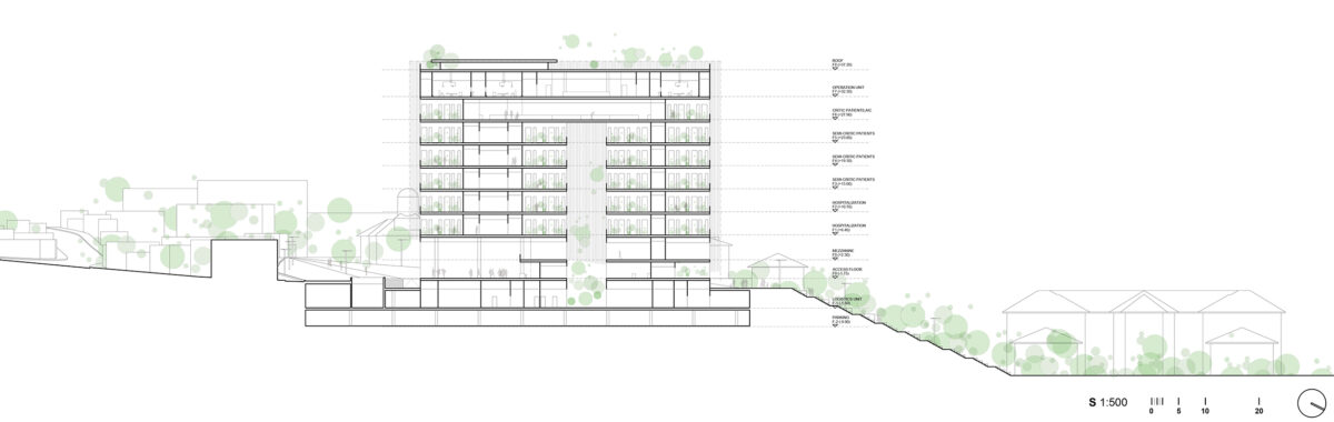 AQSO arquitectos office. The cross-section shows both the hospital's relationship with the campus and the urban environment and the abundant vegetation that enhances the interior of the building.